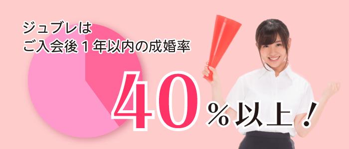 ジュブレ久留米は成婚率40%以上!